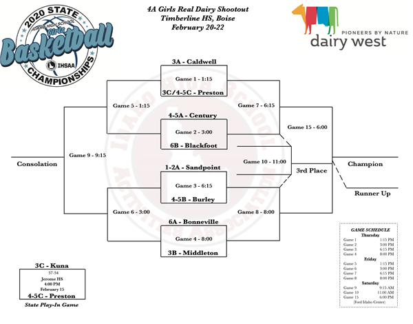 4A Girls Real Dairy Shootout Timberline HS, Boise February 20-22